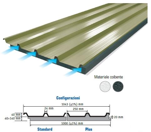 Pannelli coibentati per coperture agricole sono coperture for Pannelli finto coppo coibentati prezzi
