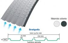 Pannelli Metallici Coibentati Sound Monolamiera